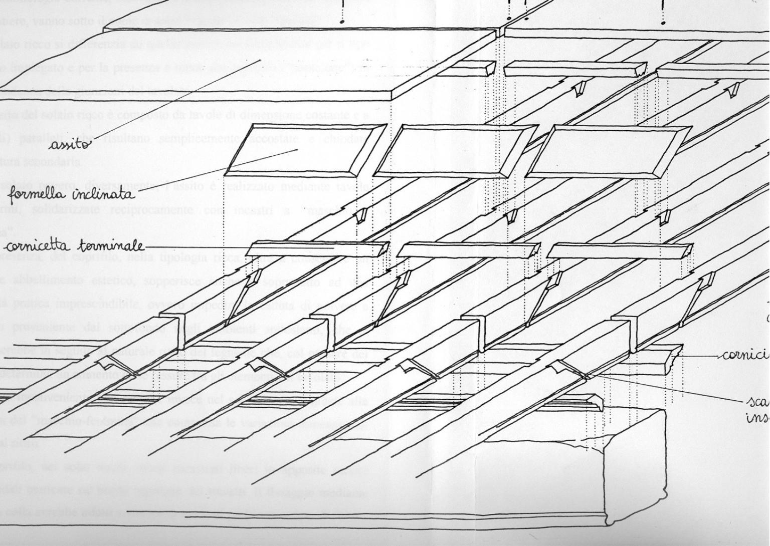 Soffitti a cassettoni in legno: restauro degli originali e riproduzioni : Res...